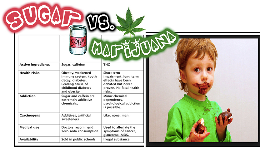 Sugar vs. Marijuana